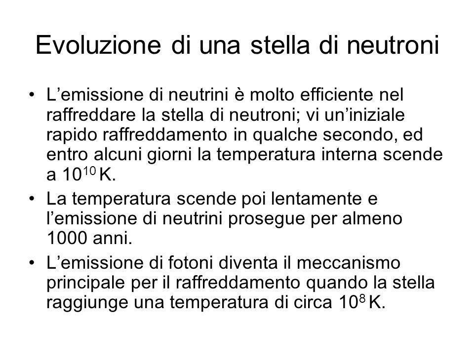 Evoluzione di una stella di neutroni