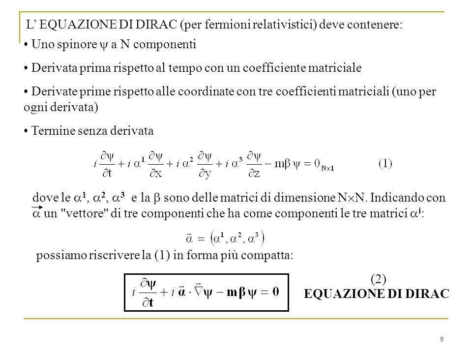 L' EQUAZIONE DI DIRAC (per fermioni relativistici) deve contenere: