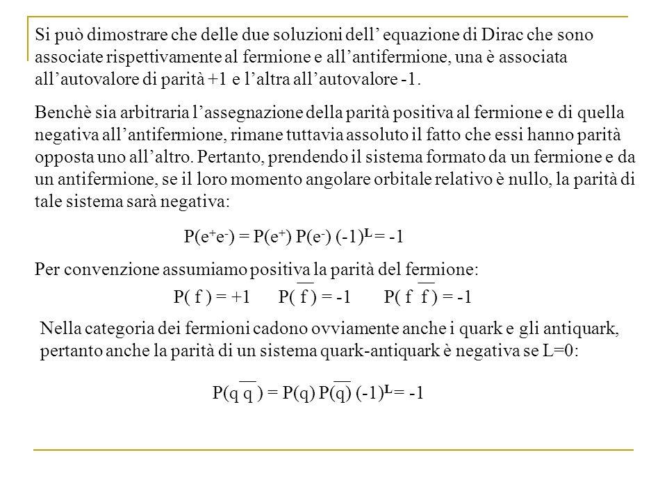 Si può dimostrare che delle due soluzioni dell' equazione di Dirac che sono associate rispettivamente al fermione e all'antifermione, una è associata all'autovalore di parità +1 e l'altra all'autovalore -1.