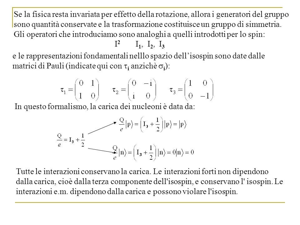 Se la fisica resta invariata per effetto della rotazione, allora i generatori del gruppo sono quantità conservate e la trasformazione costituisce un gruppo di simmetria. Gli operatori che introduciamo sono analoghi a quelli introdotti per lo spin: