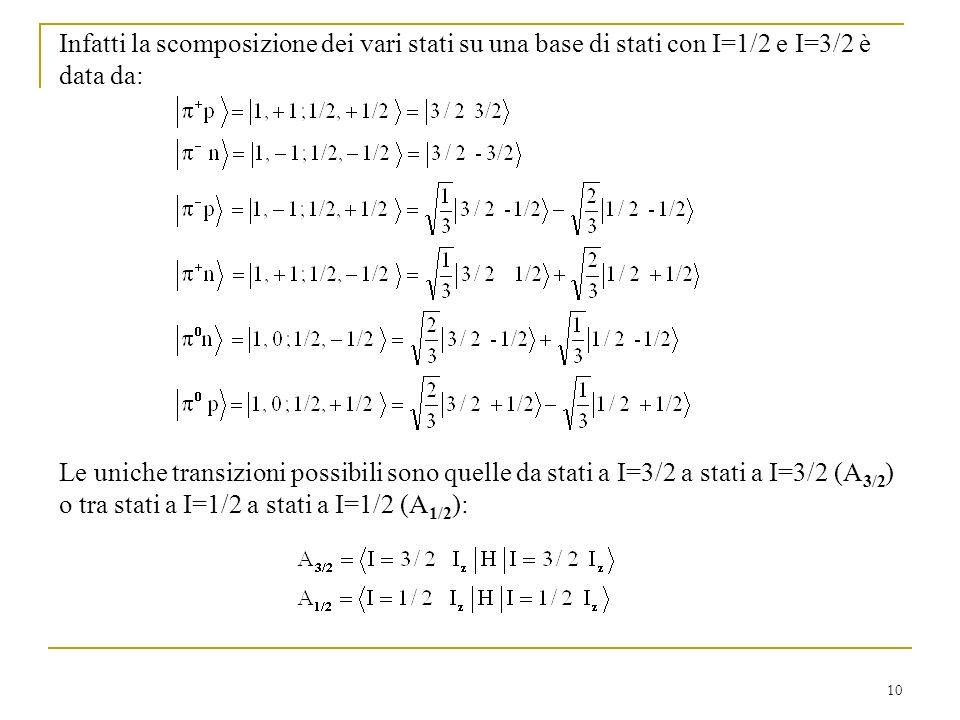Infatti la scomposizione dei vari stati su una base di stati con I=1/2 e I=3/2 è data da: