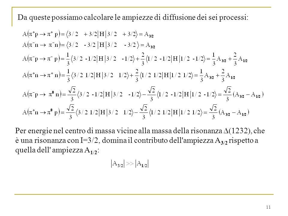 Da queste possiamo calcolare le ampiezze di diffusione dei sei processi: