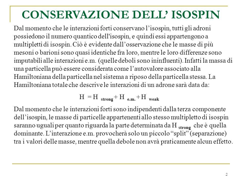 CONSERVAZIONE DELL' ISOSPIN