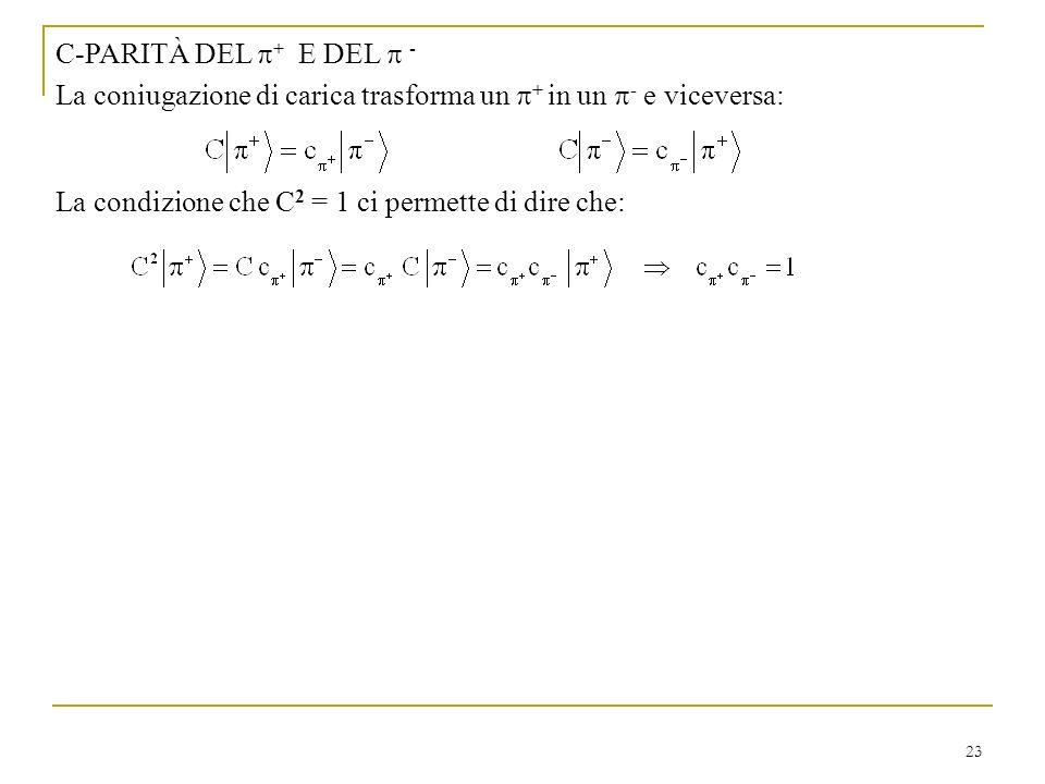 C-PARITÀ DEL + E DEL  - La coniugazione di carica trasforma un + in un - e viceversa: La condizione che C2 = 1 ci permette di dire che: