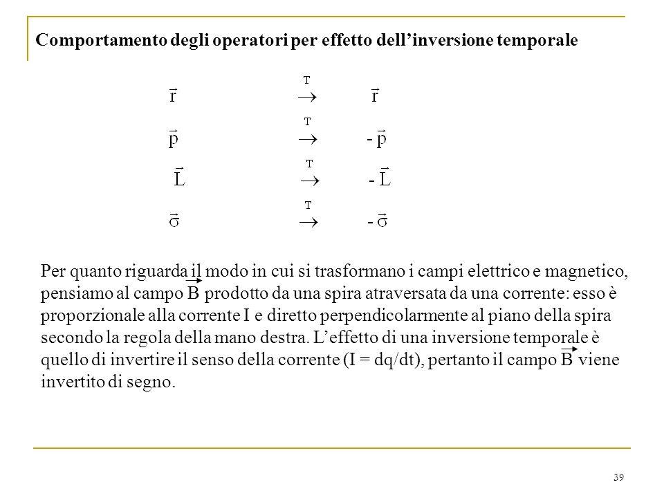 Comportamento degli operatori per effetto dell'inversione temporale