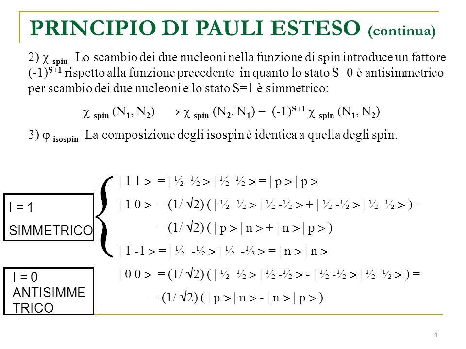 PRINCIPIO DI PAULI ESTESO (continua)