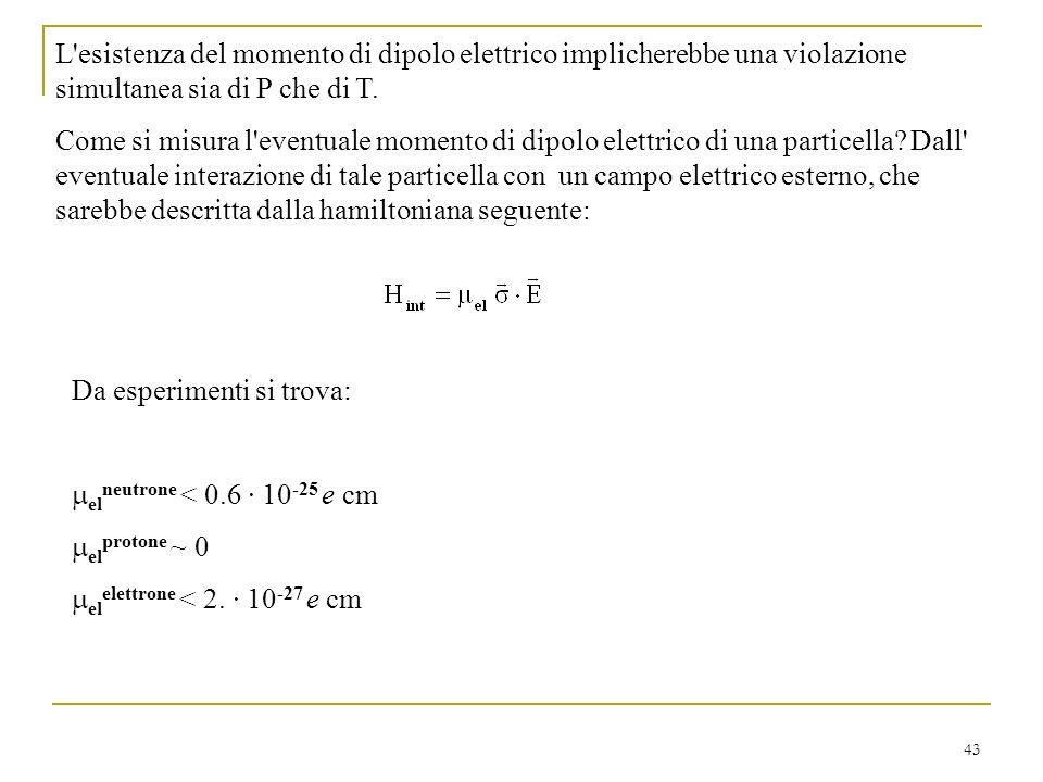 L esistenza del momento di dipolo elettrico implicherebbe una violazione simultanea sia di P che di T.
