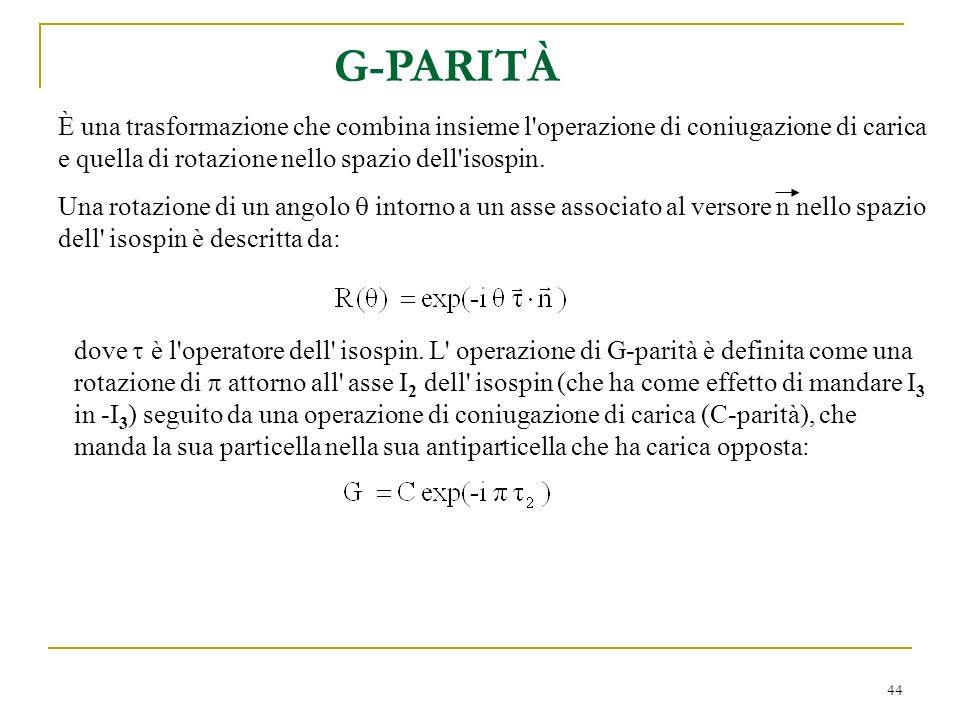 G-PARITÀ È una trasformazione che combina insieme l operazione di coniugazione di carica e quella di rotazione nello spazio dell isospin.