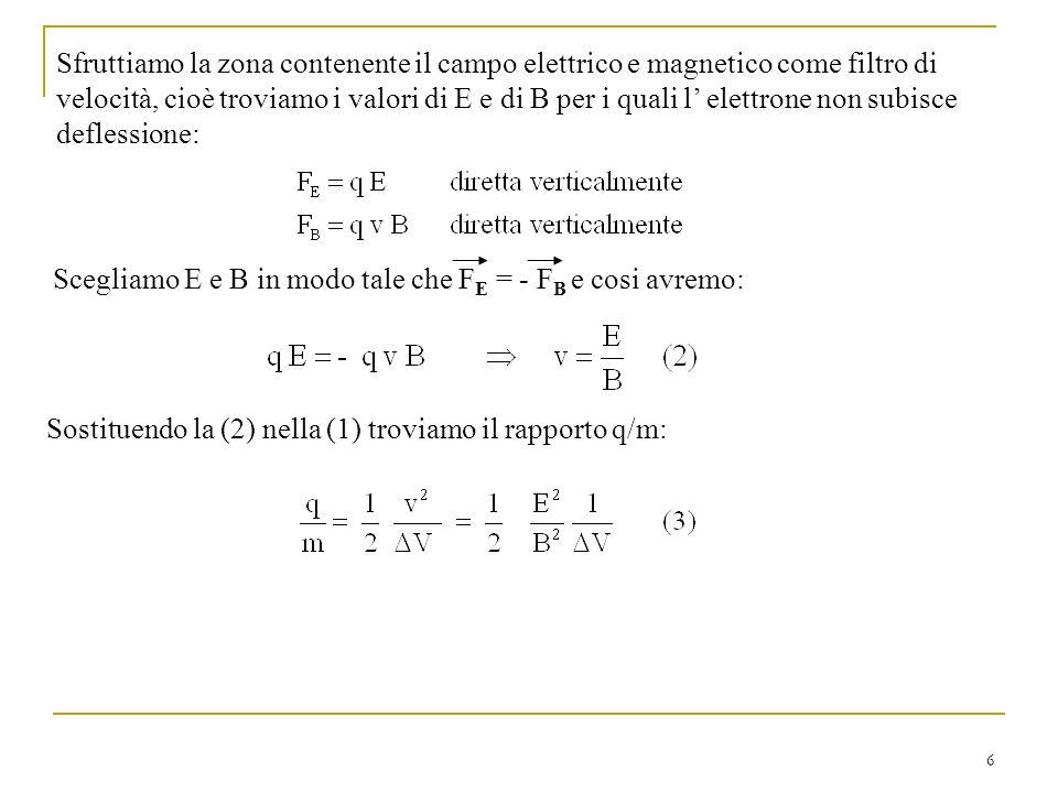 Sfruttiamo la zona contenente il campo elettrico e magnetico come filtro di velocità, cioè troviamo i valori di E e di B per i quali l' elettrone non subisce deflessione: