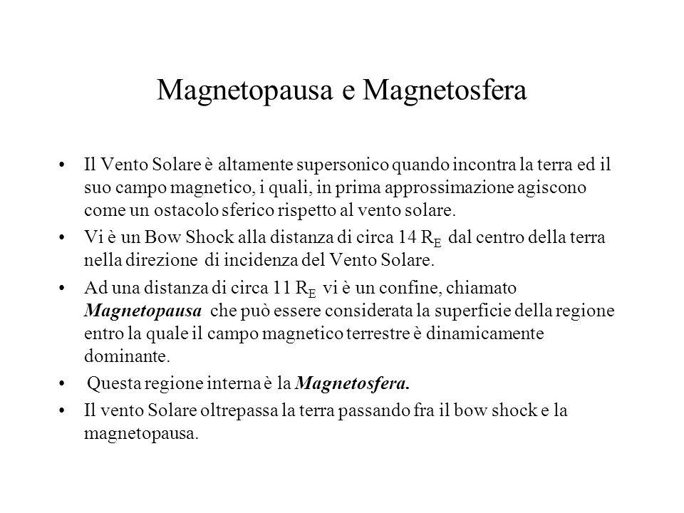 Magnetopausa e Magnetosfera