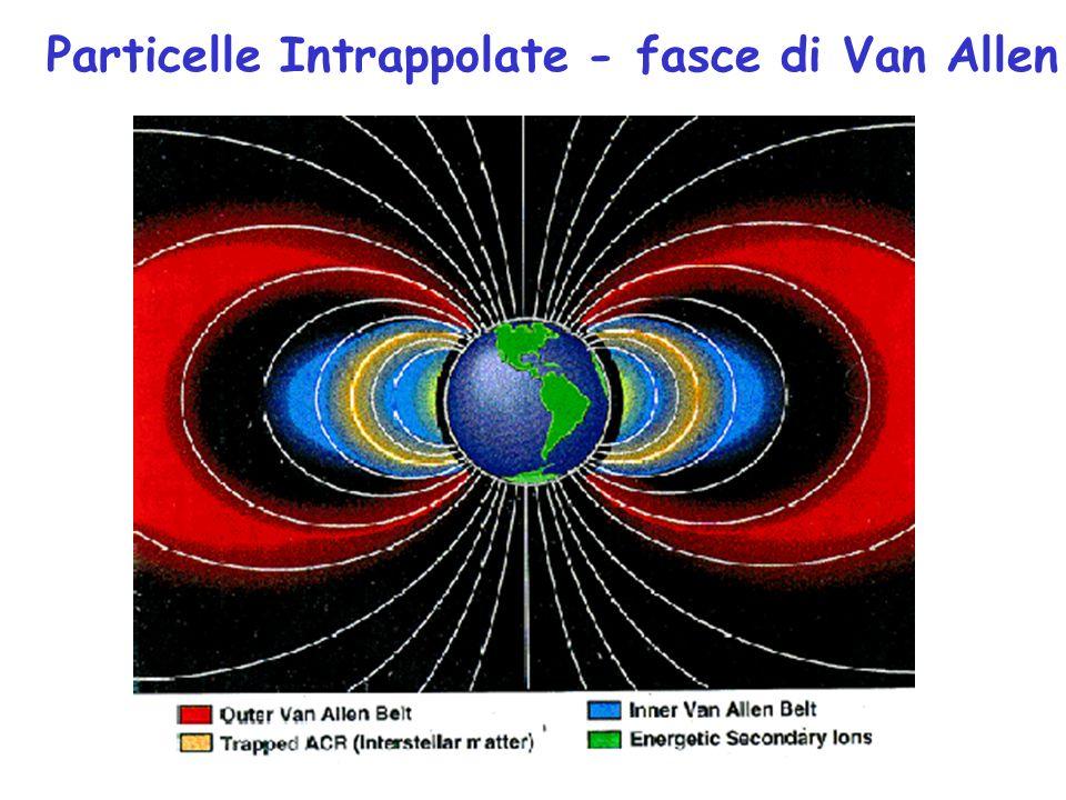 Particelle Intrappolate - fasce di Van Allen