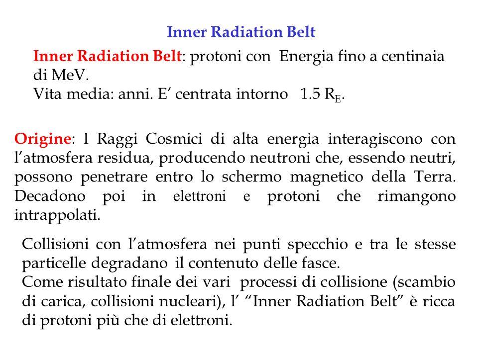 Inner Radiation Belt Inner Radiation Belt: protoni con Energia fino a centinaia di MeV. Vita media: anni. E' centrata intorno 1.5 RE.