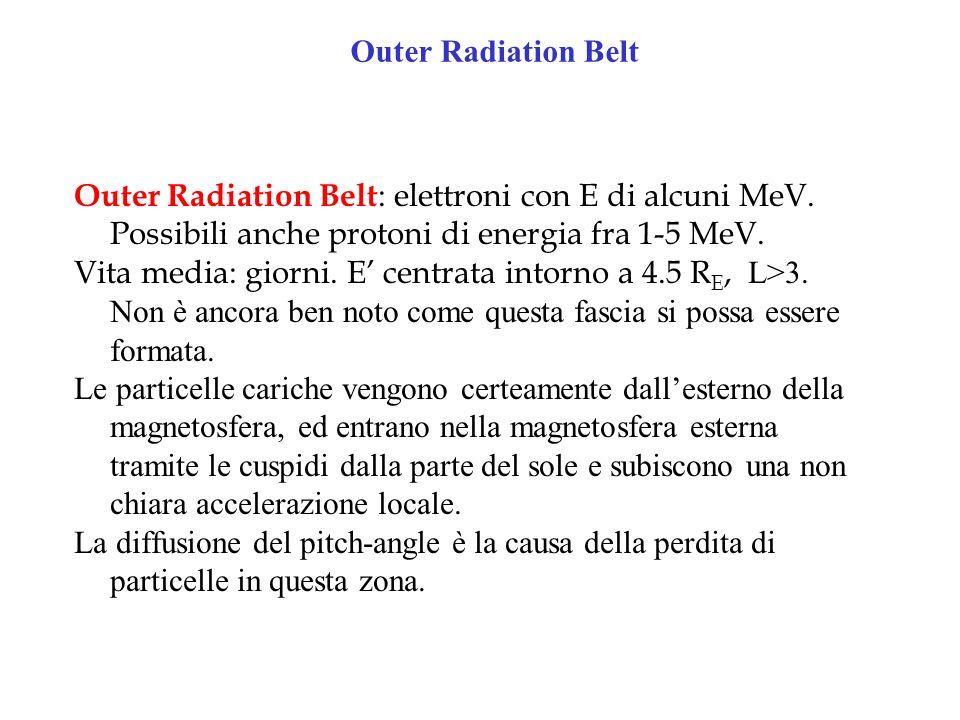 Outer Radiation Belt Outer Radiation Belt: elettroni con E di alcuni MeV. Possibili anche protoni di energia fra 1-5 MeV.