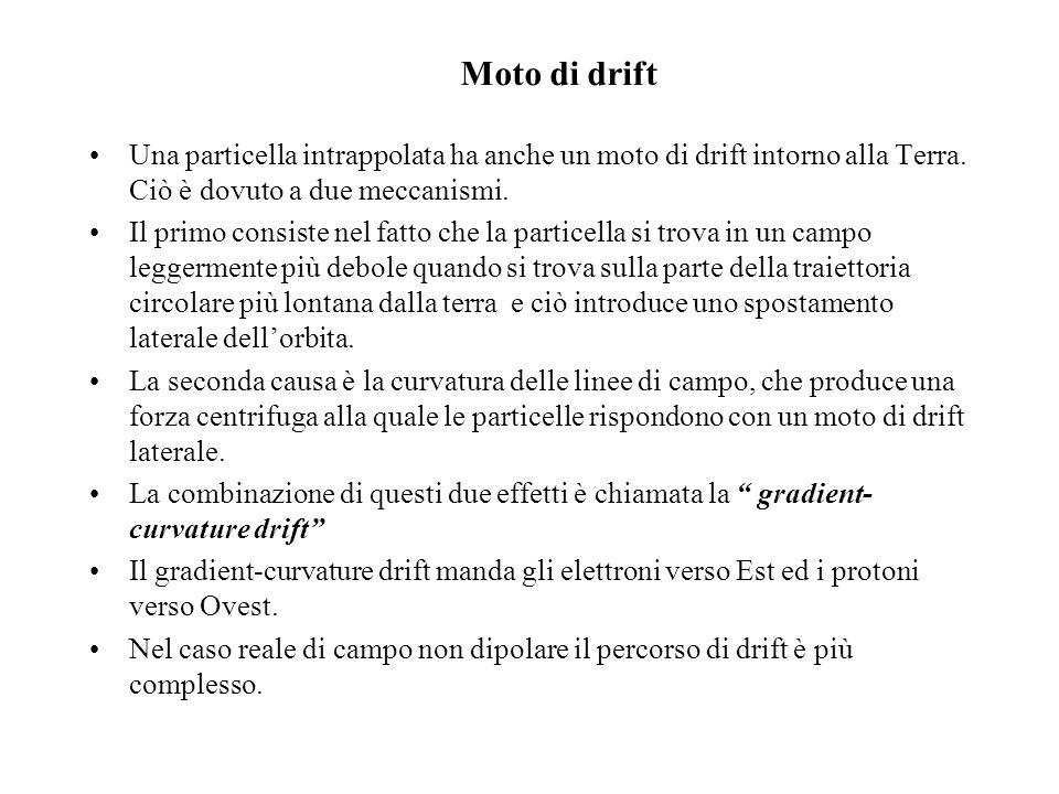 Moto di drift Una particella intrappolata ha anche un moto di drift intorno alla Terra. Ciò è dovuto a due meccanismi.