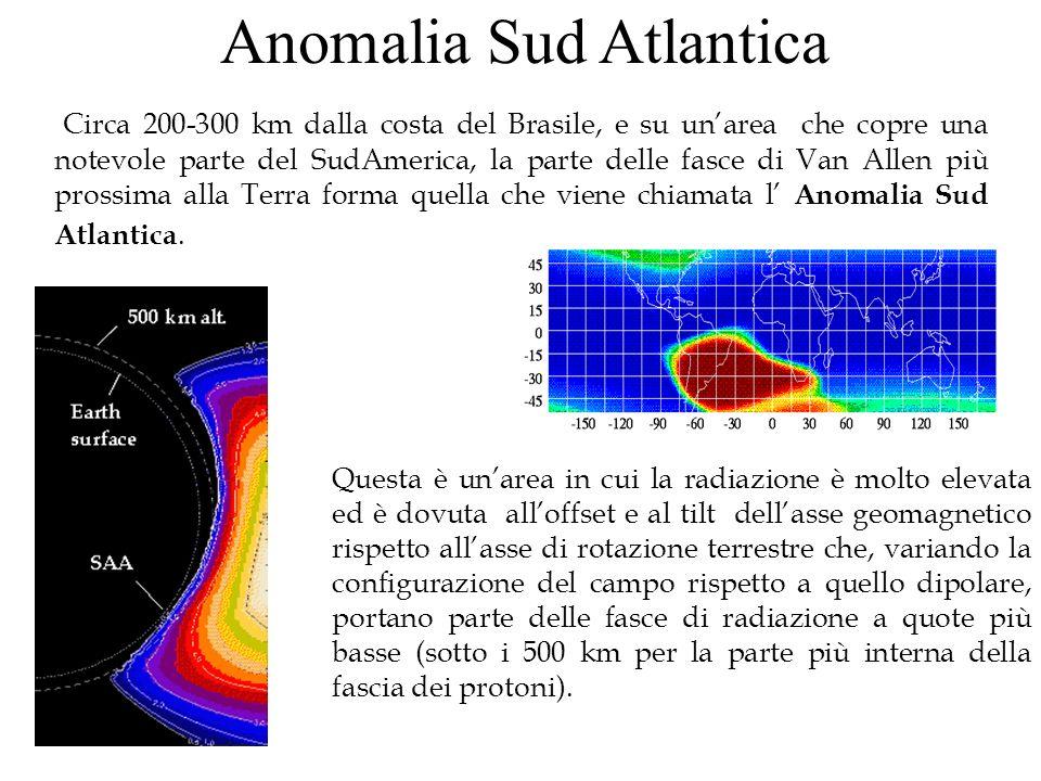 Anomalia Sud Atlantica