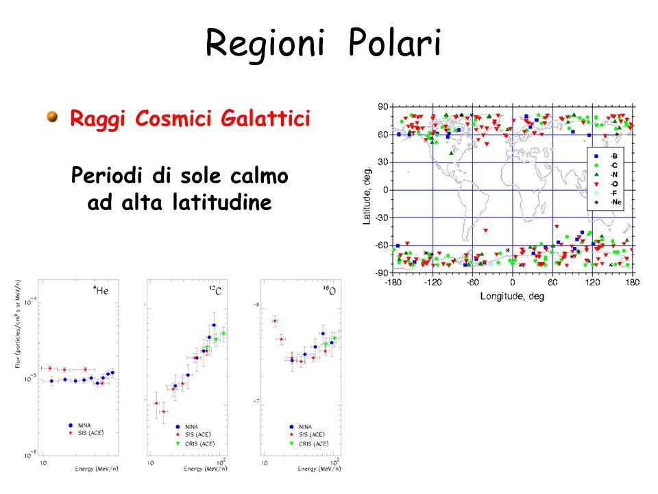 Regioni Polari Raggi Cosmici Galattici Periodi di sole calmo