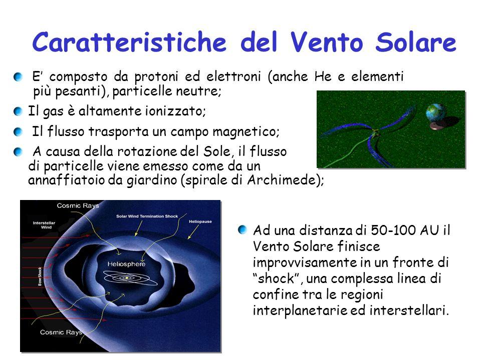 Caratteristiche del Vento Solare