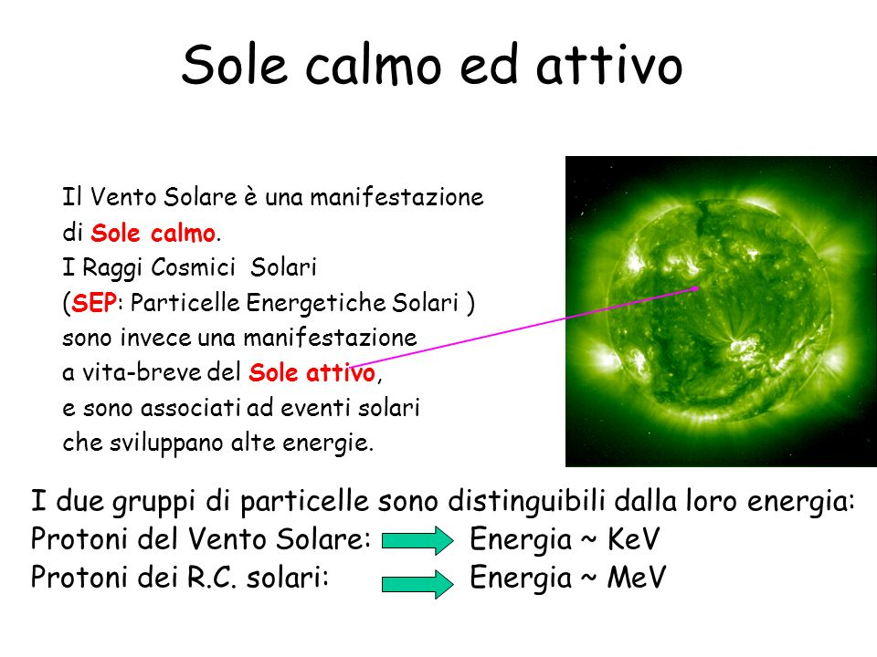Sole calmo ed attivo Il Vento Solare è una manifestazione. di Sole calmo. I Raggi Cosmici Solari.