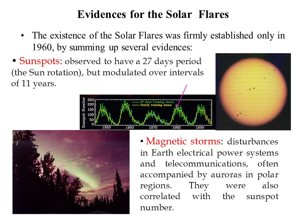 Evidences for the Solar Flares