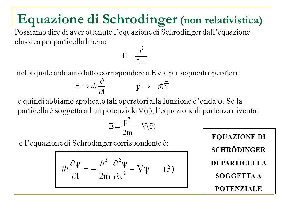 Equazione di Schrodinger (non relativistica)