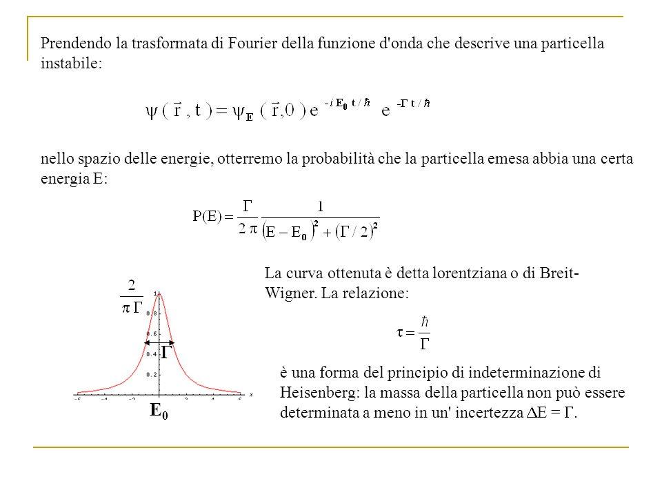 Prendendo la trasformata di Fourier della funzione d onda che descrive una particella instabile: