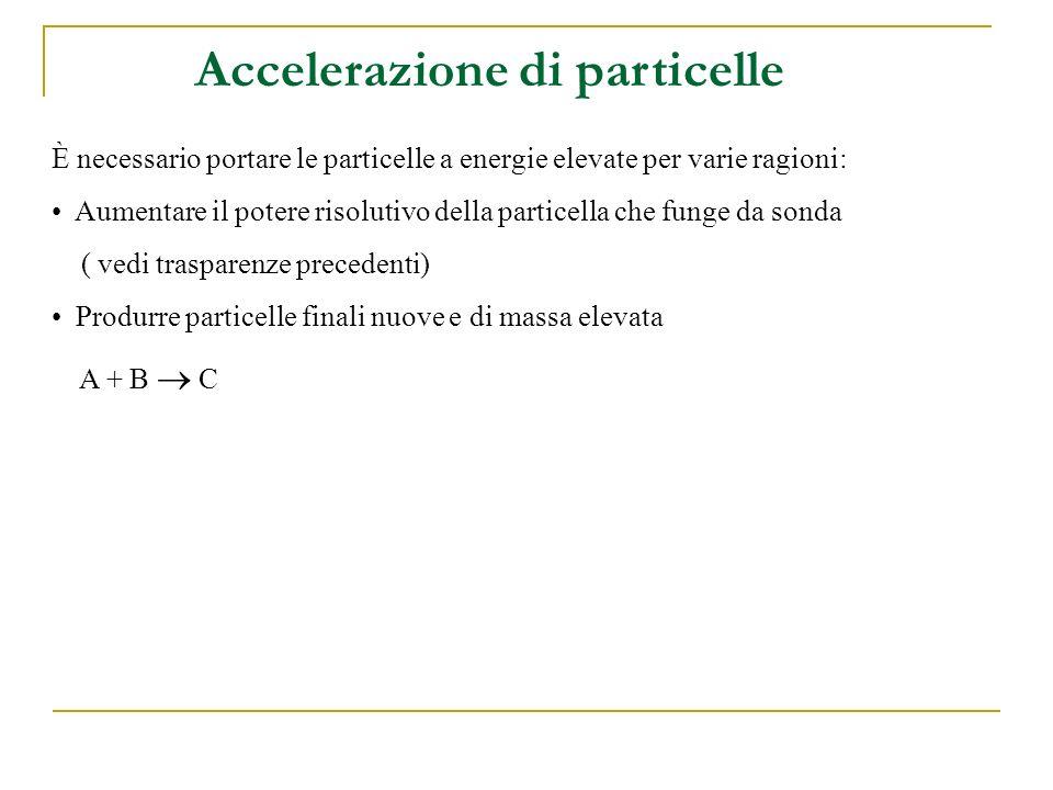 Accelerazione di particelle