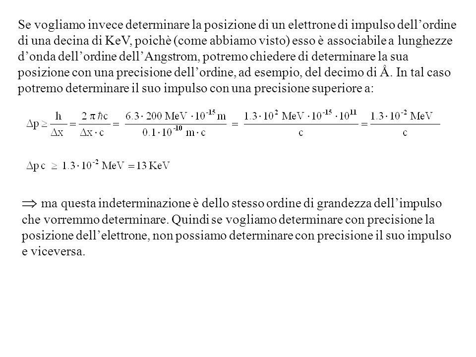 Se vogliamo invece determinare la posizione di un elettrone di impulso dell'ordine di una decina di KeV, poichè (come abbiamo visto) esso è associabile a lunghezze d'onda dell'ordine dell'Angstrom, potremo chiedere di determinare la sua posizione con una precisione dell'ordine, ad esempio, del decimo di Å. In tal caso potremo determinare il suo impulso con una precisione superiore a: