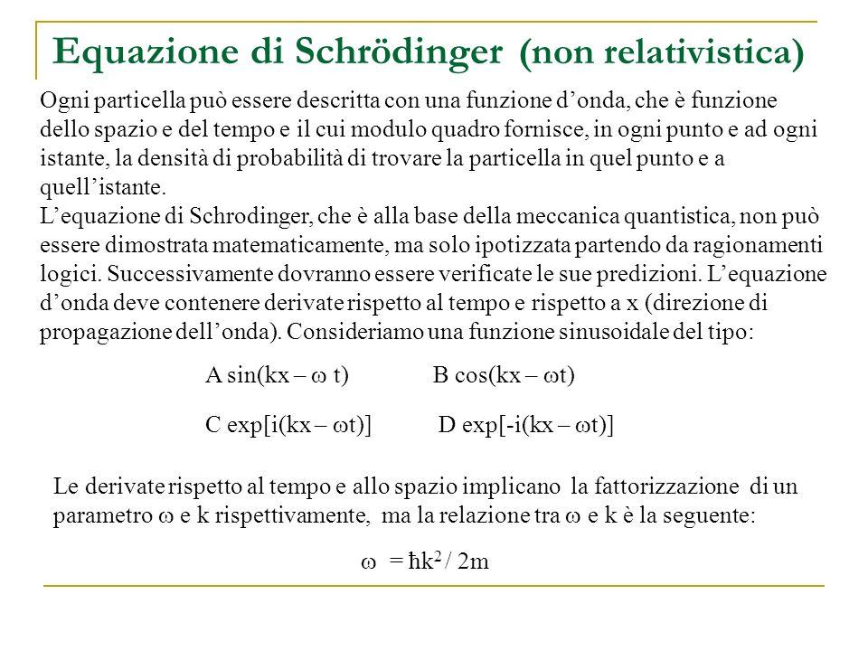 Equazione di Schrödinger (non relativistica)