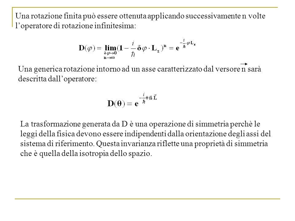 Una rotazione finita può essere ottenuta applicando successivamente n volte l'operatore di rotazione infinitesima:
