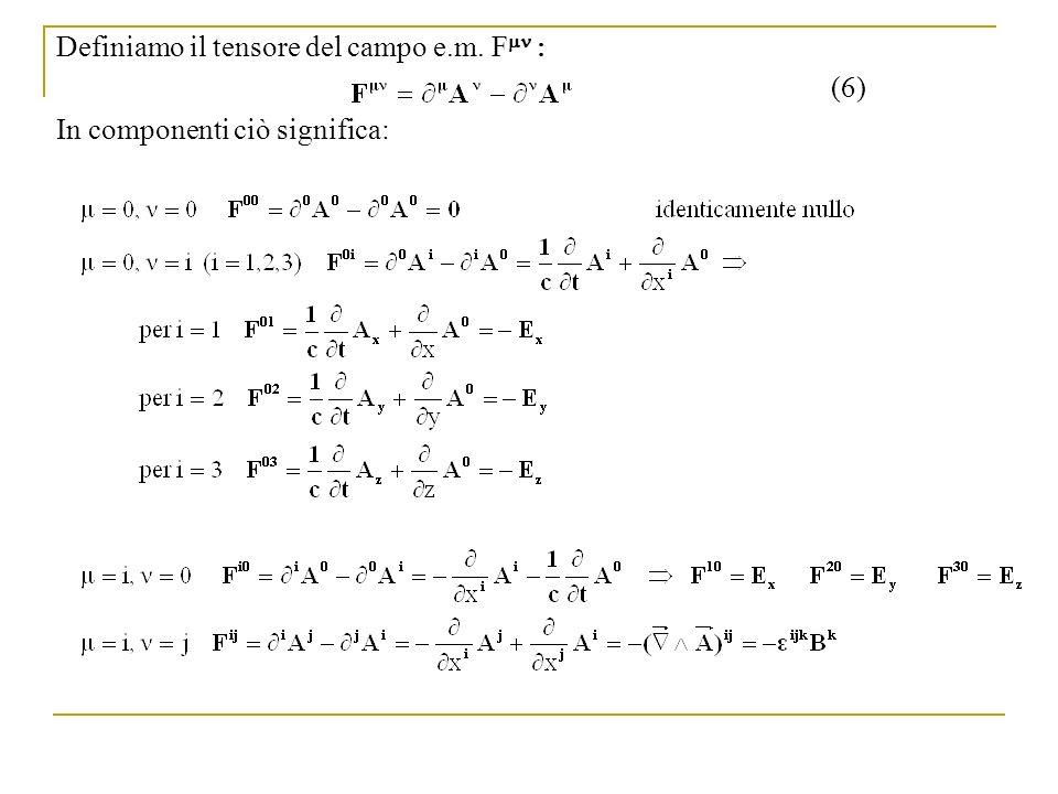 Definiamo il tensore del campo e.m. Fmn :