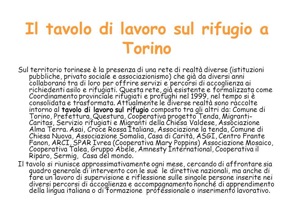 Il tavolo di lavoro sul rifugio a Torino