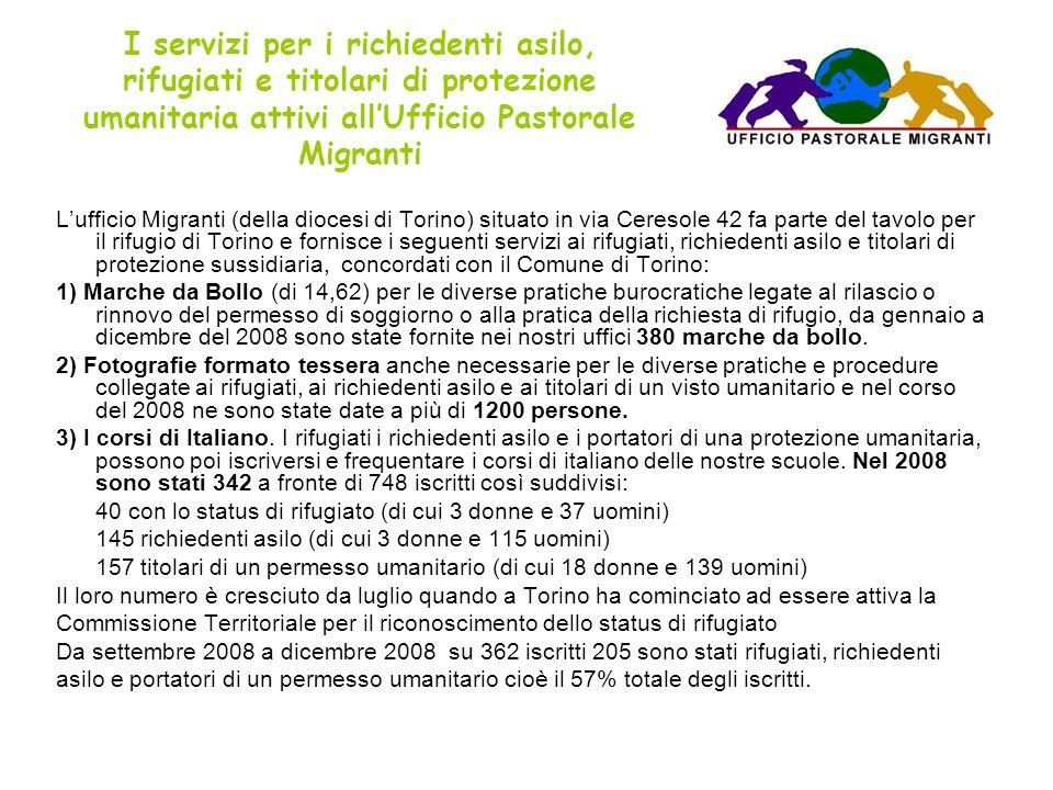 I servizi per i richiedenti asilo, rifugiati e titolari di protezione umanitaria attivi all'Ufficio Pastorale Migranti