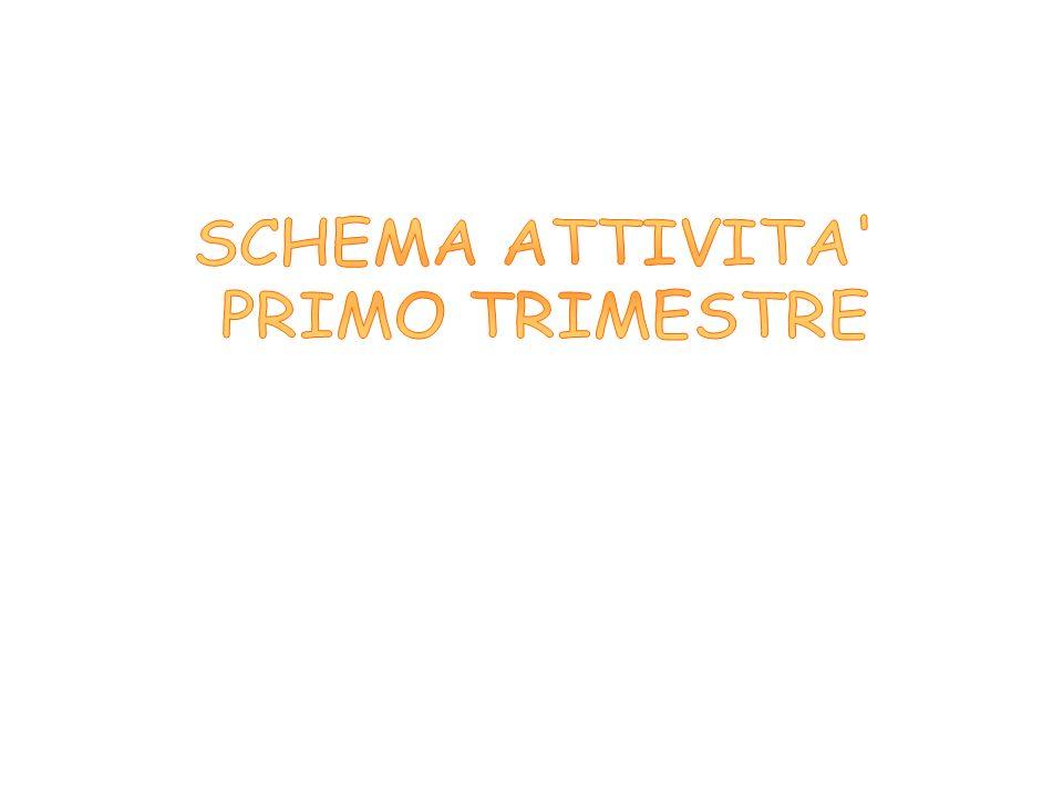 SCHEMA ATTIVITA PRIMO TRIMESTRE