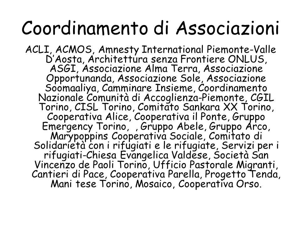 Coordinamento di Associazioni