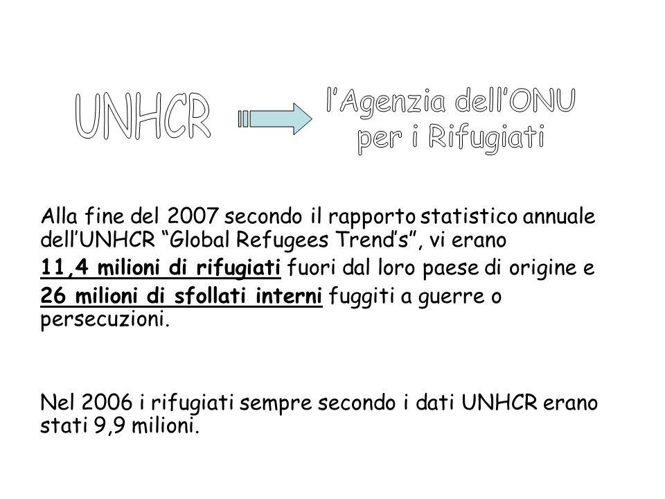 l'Agenzia dell'ONU UNHCR per i Rifugiati