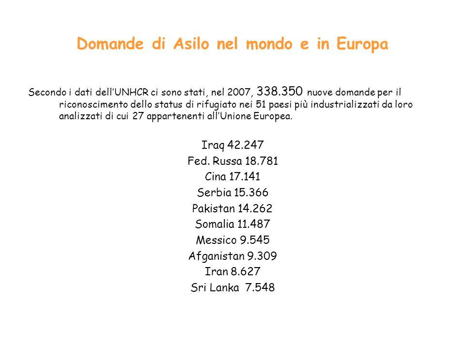 Domande di Asilo nel mondo e in Europa