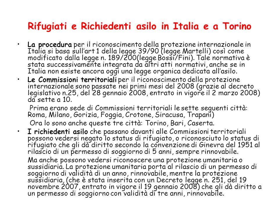 Rifugiati e Richiedenti asilo in Italia e a Torino