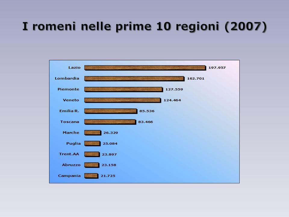 I romeni nelle prime 10 regioni (2007)