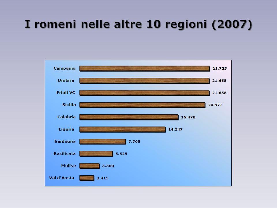 I romeni nelle altre 10 regioni (2007)
