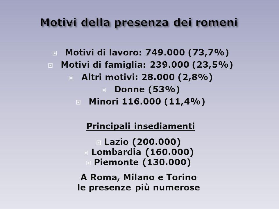 Motivi della presenza dei romeni
