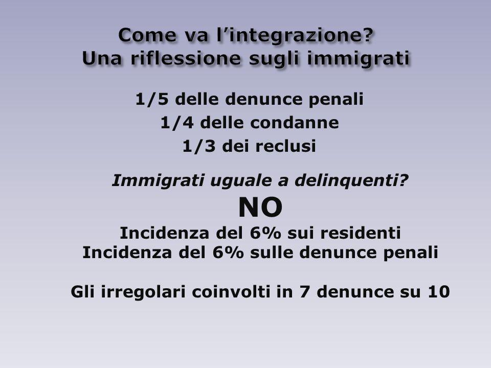 Come va l'integrazione Una riflessione sugli immigrati