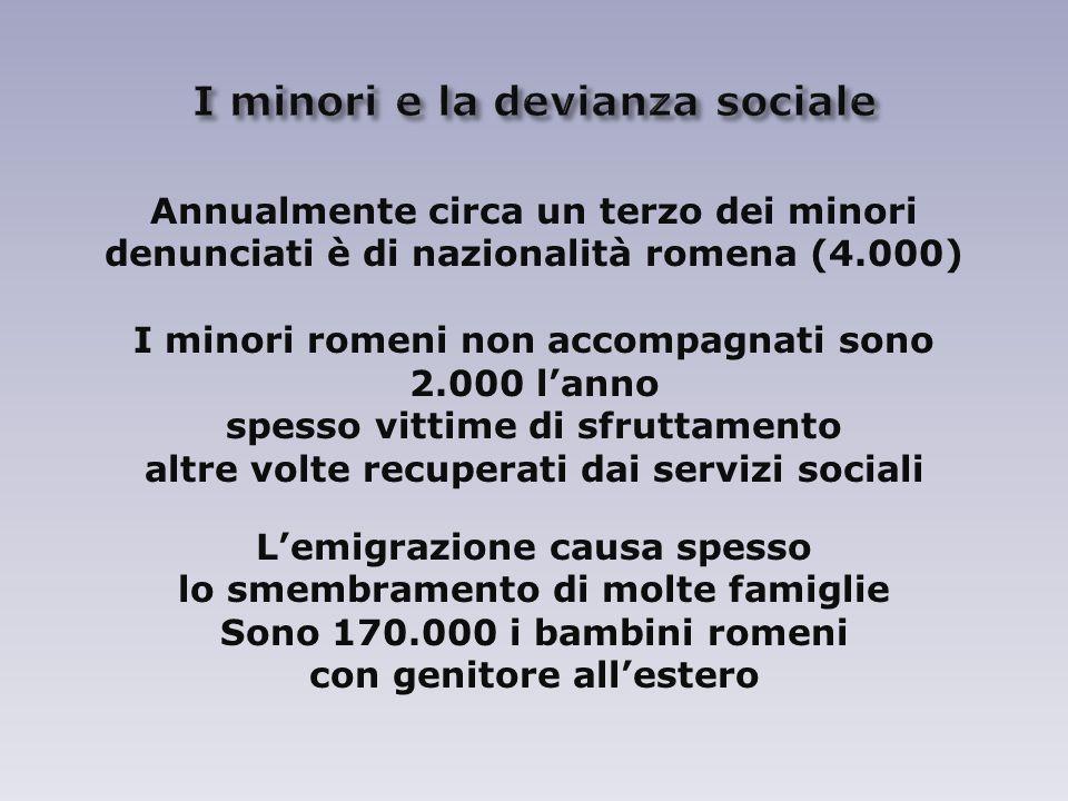 I minori e la devianza sociale