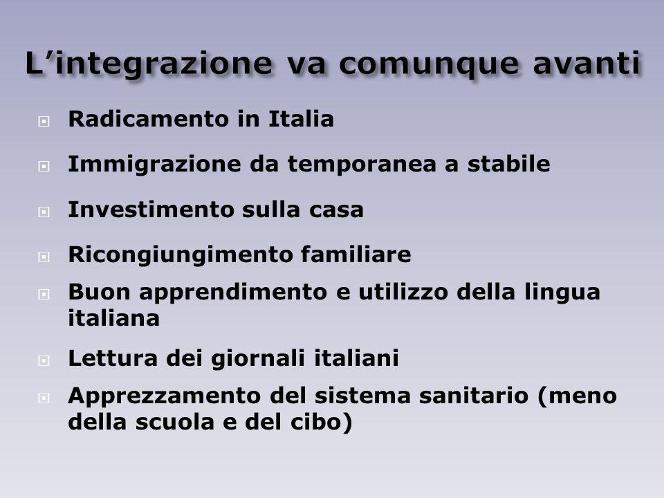 L'integrazione va comunque avanti