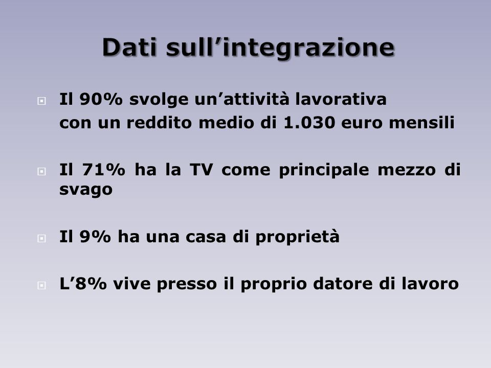 Dati sull'integrazione