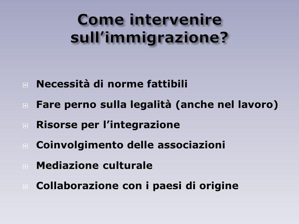 Come intervenire sull'immigrazione