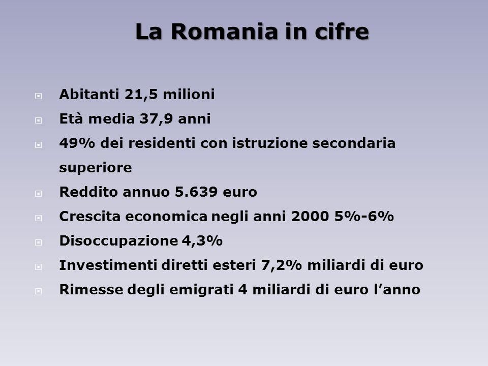 La Romania in cifre Abitanti 21,5 milioni Età media 37,9 anni
