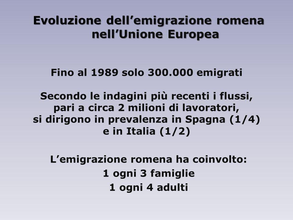 Evoluzione dell'emigrazione romena nell'Unione Europea