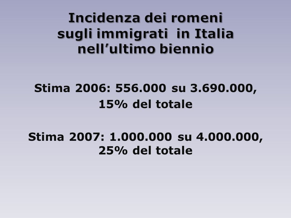 Incidenza dei romeni sugli immigrati in Italia nell'ultimo biennio