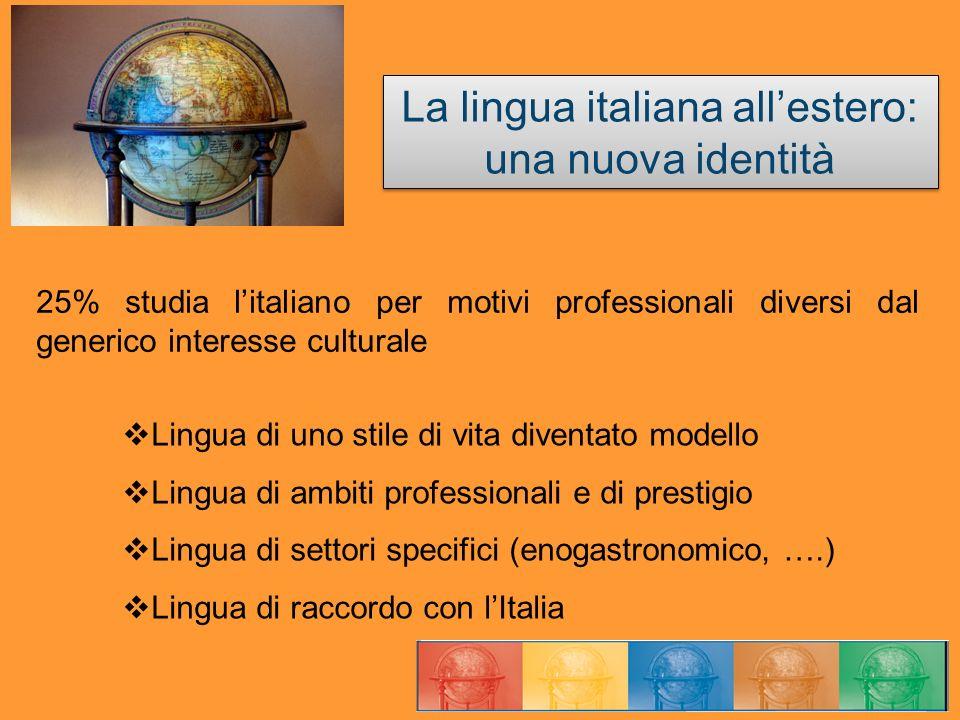 La lingua italiana all'estero: una nuova identità