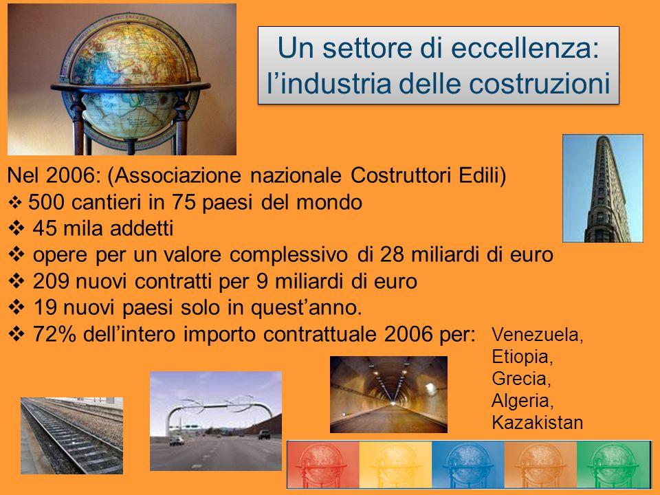 Un settore di eccellenza: l'industria delle costruzioni